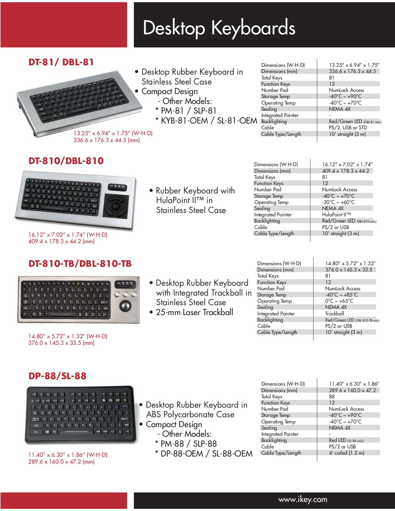 iKey Keyboard PM-72 pdf page preview