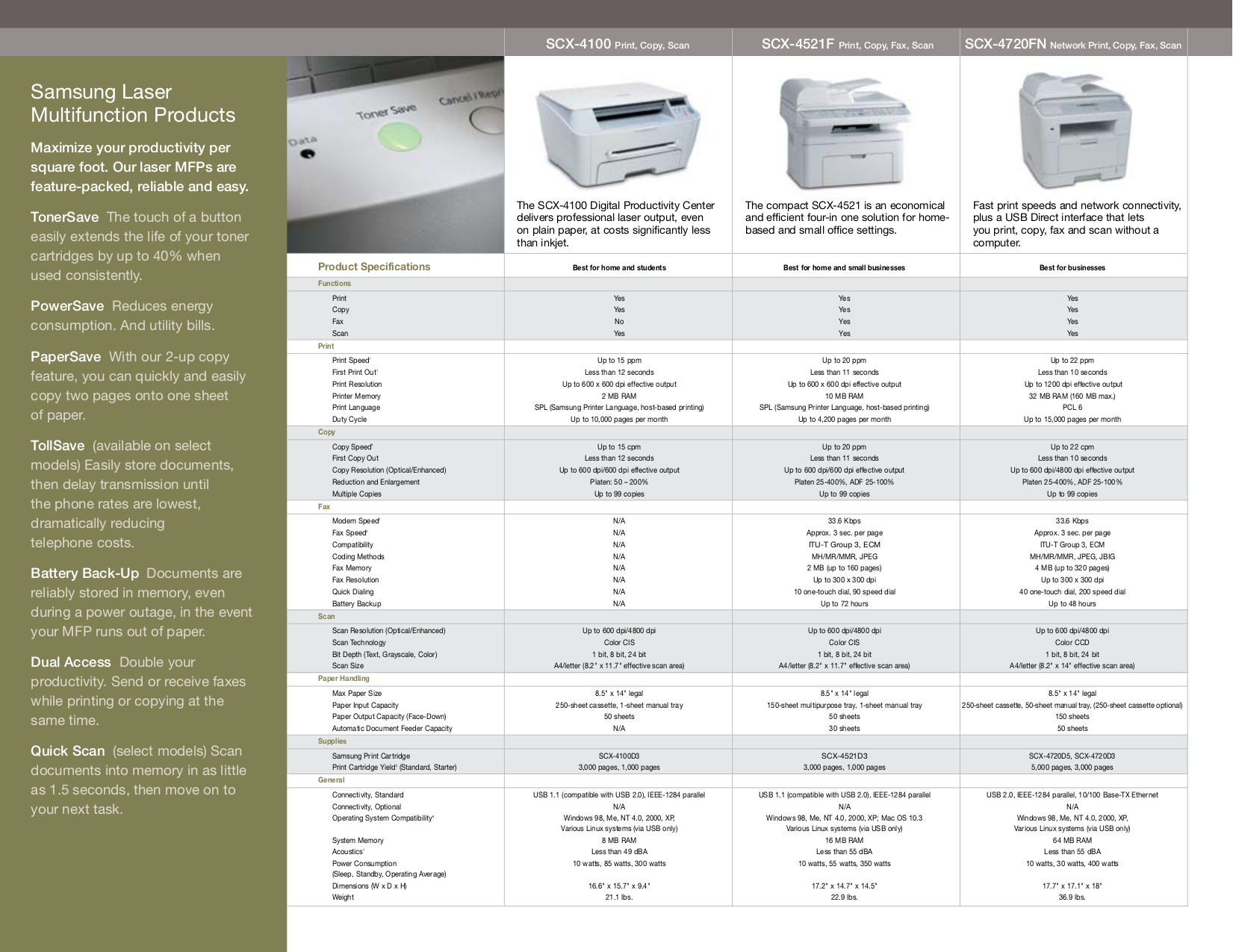 Samsung Multifunction Printer Msys 835P pdf page preview