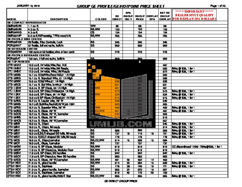 pdf for Hotpoint Range RA724K manual