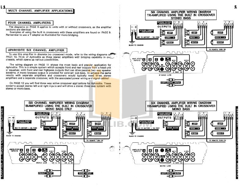 pdf manual for hifonics amp apollo son of boltar hifonics amp apollo son of boltar pdf page preview