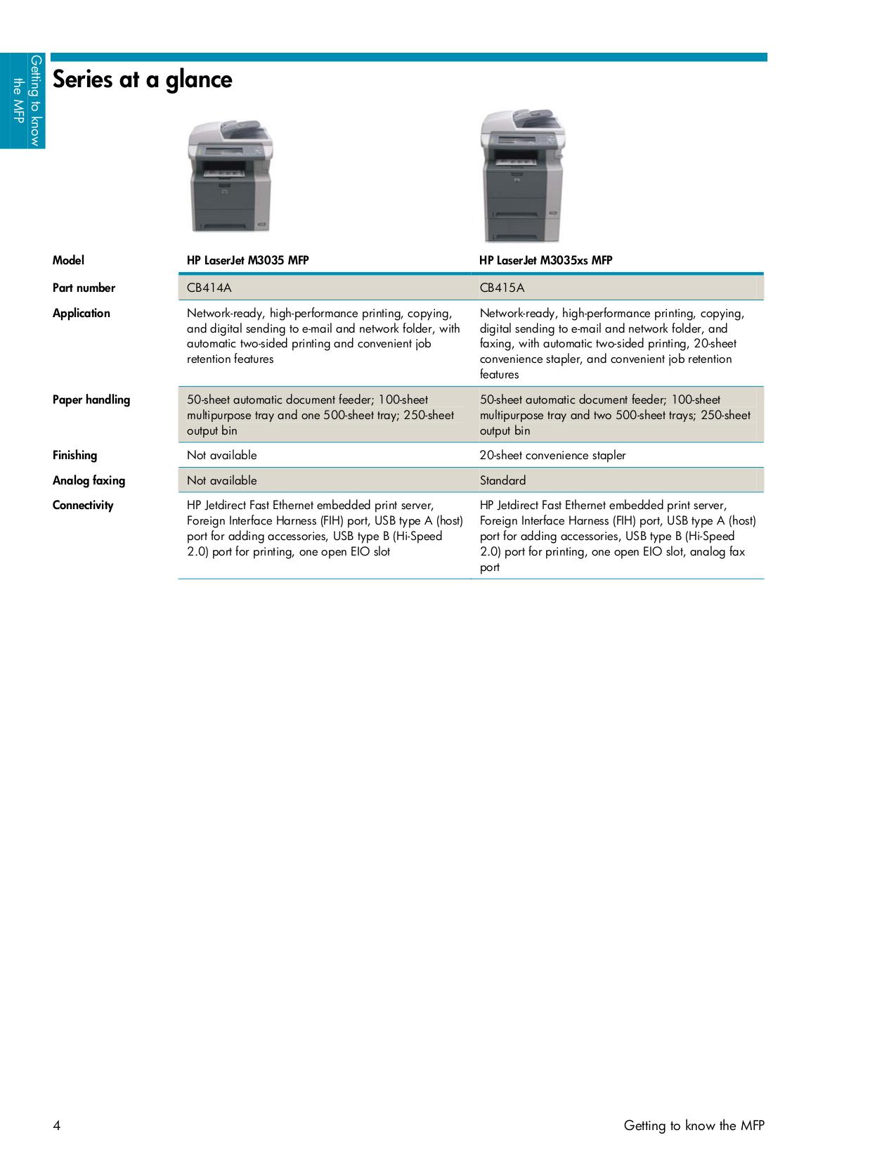 PDF manual for HP Multifunction Printer Laserjet,Color Laserjet M3035xs