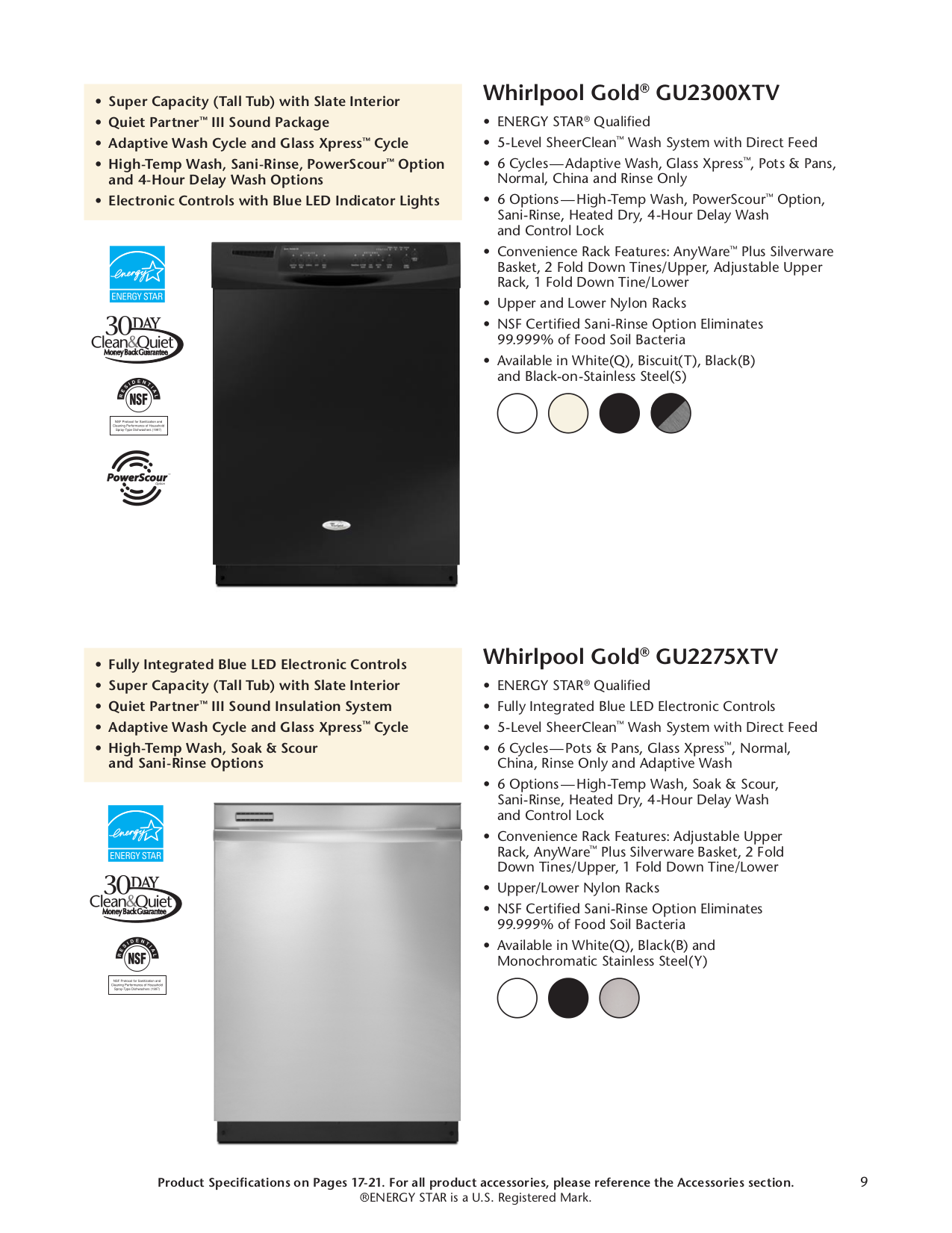 download free pdf for whirlpool gold gu2300xtv dishwasher manual rh umlib com