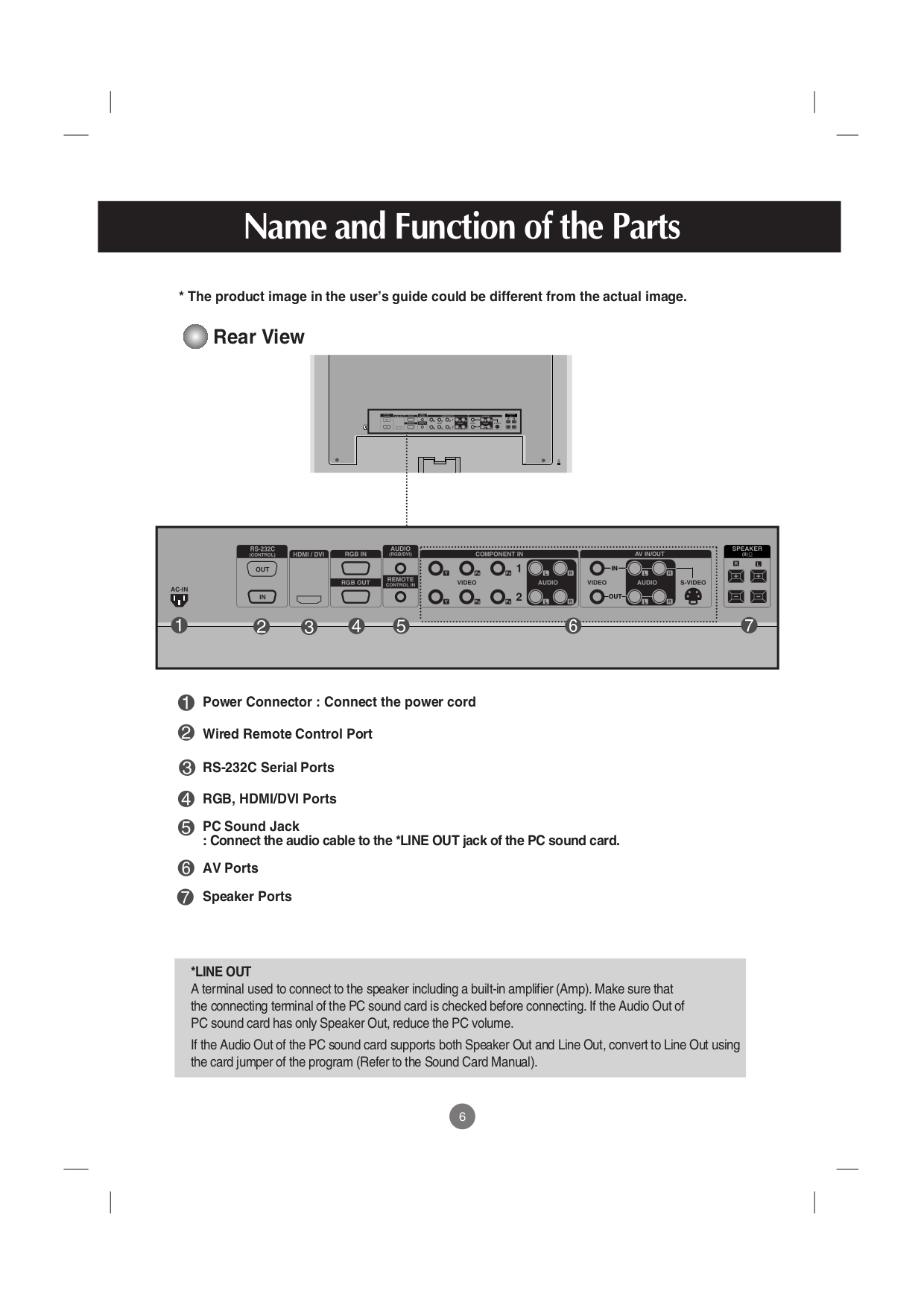 LG Monitor M3702C pdf page preview