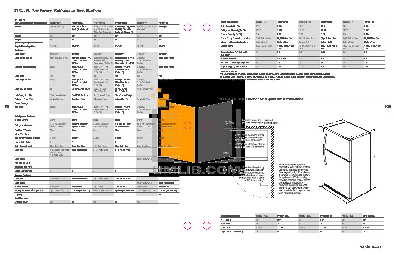 pdf for Frigidaire Refrigerator FFHT2126LS manual