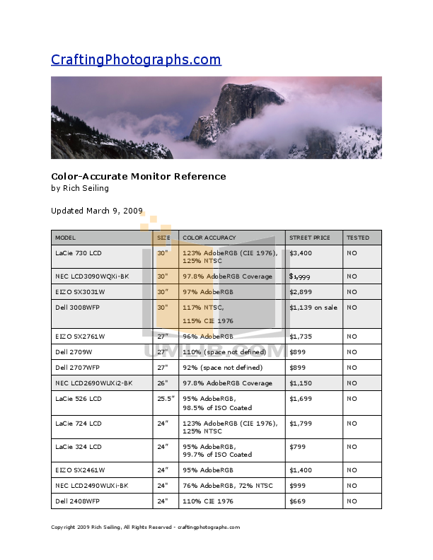 pdf for Dell Monitor S1909WX manual