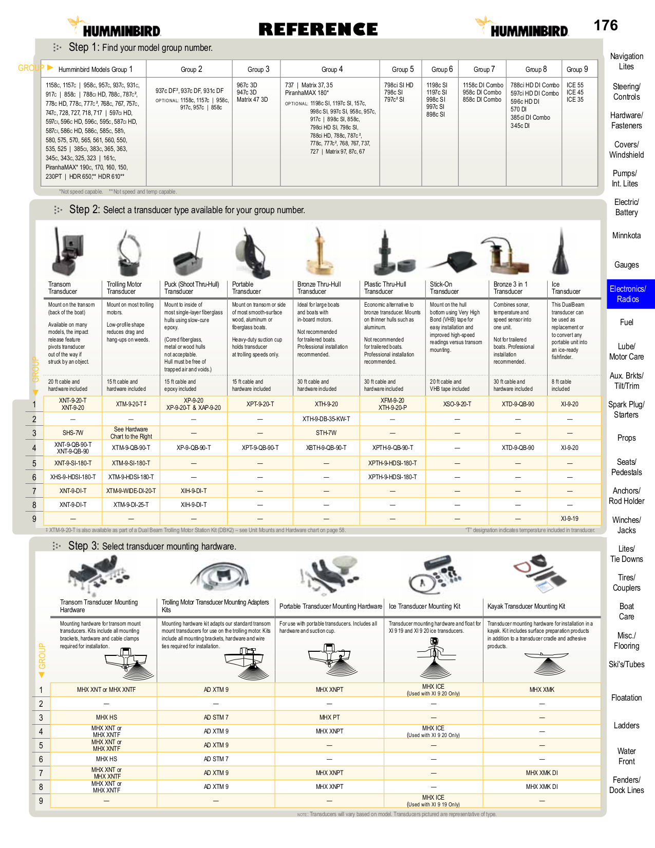 Humminbird GPS 581i pdf page preview