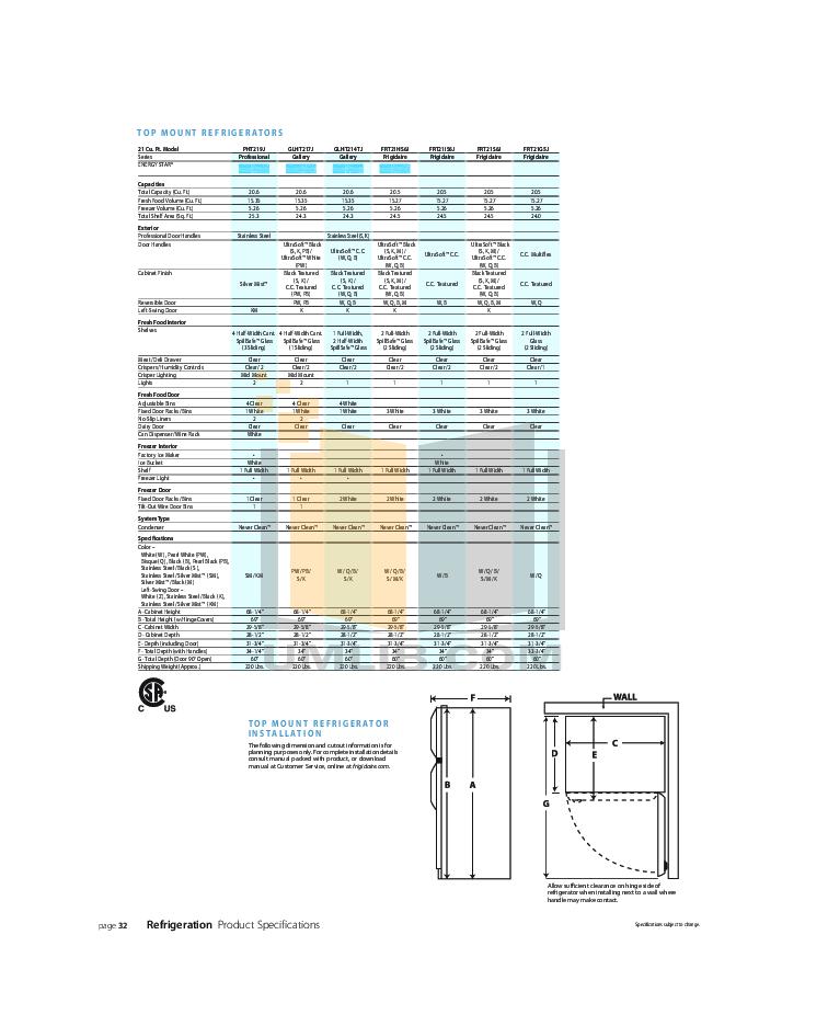 pdf for Frigidaire Refrigerator FRT21S6J manual