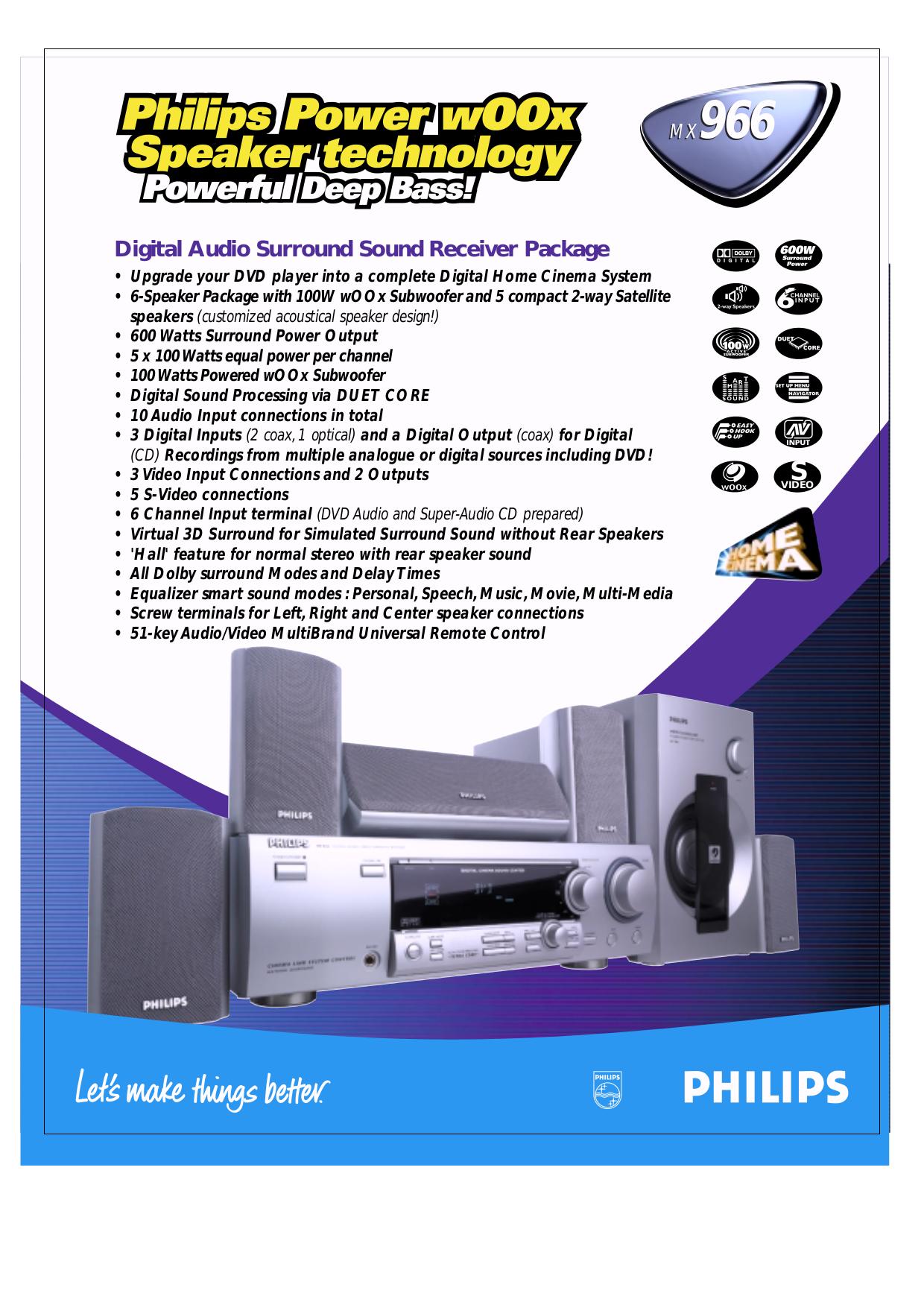 21M Quick Start Manual Philipsl jessaream mx96637s_pss_aen.pdf-0