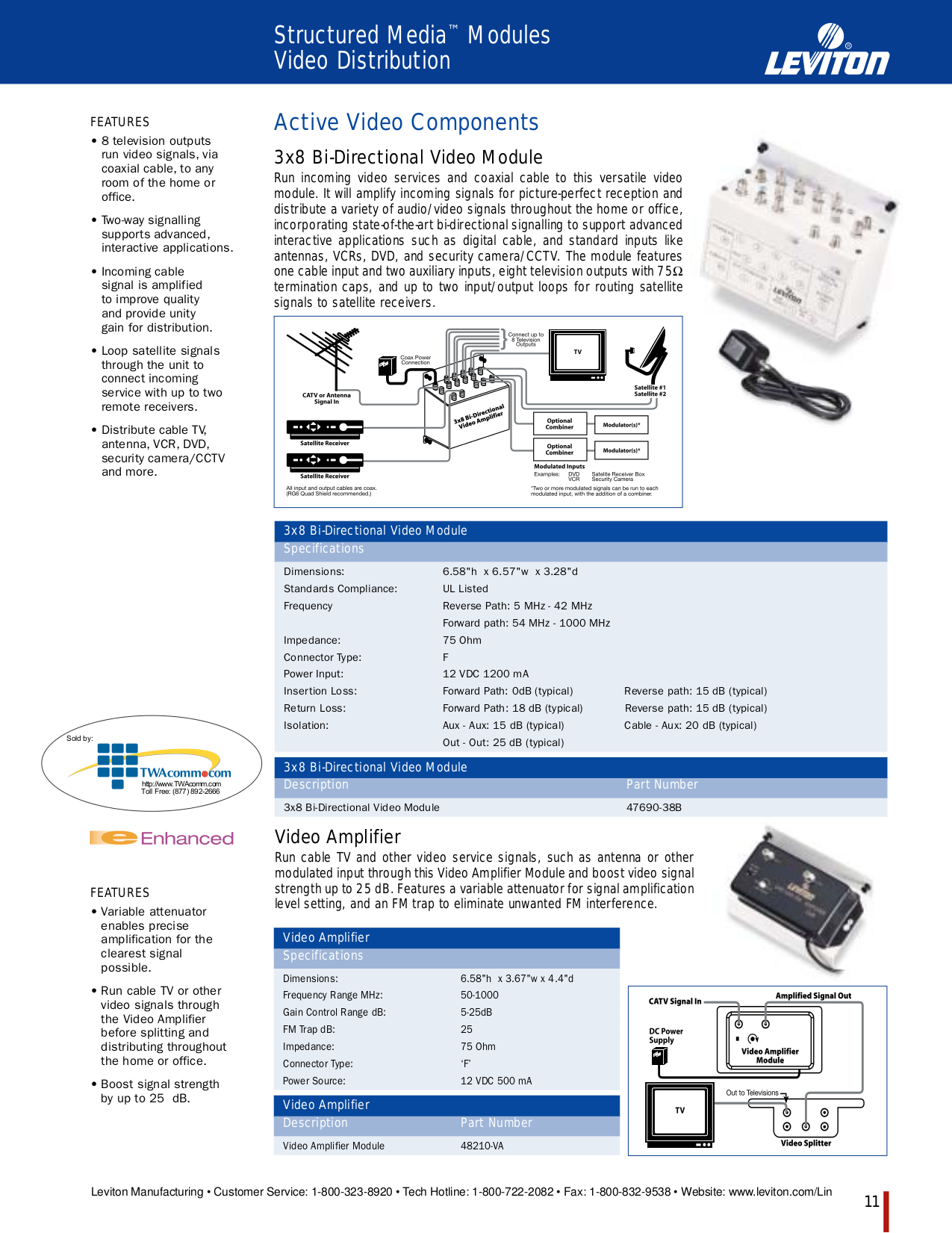 pdf for Leviton Amp 47690-BVA manual