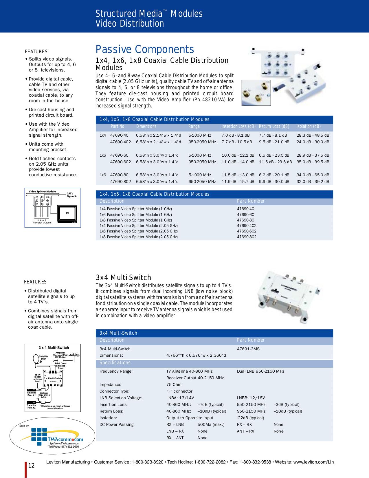 Leviton Amp 47690-BVA pdf page preview