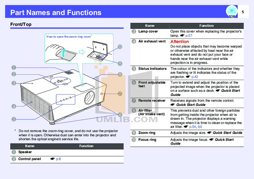 Epson Projector EMP-TW 20 pdf page preview