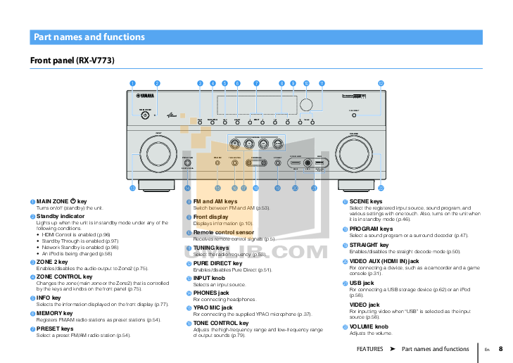 Audiovox Car Receiver ACD-88 pdf page preview