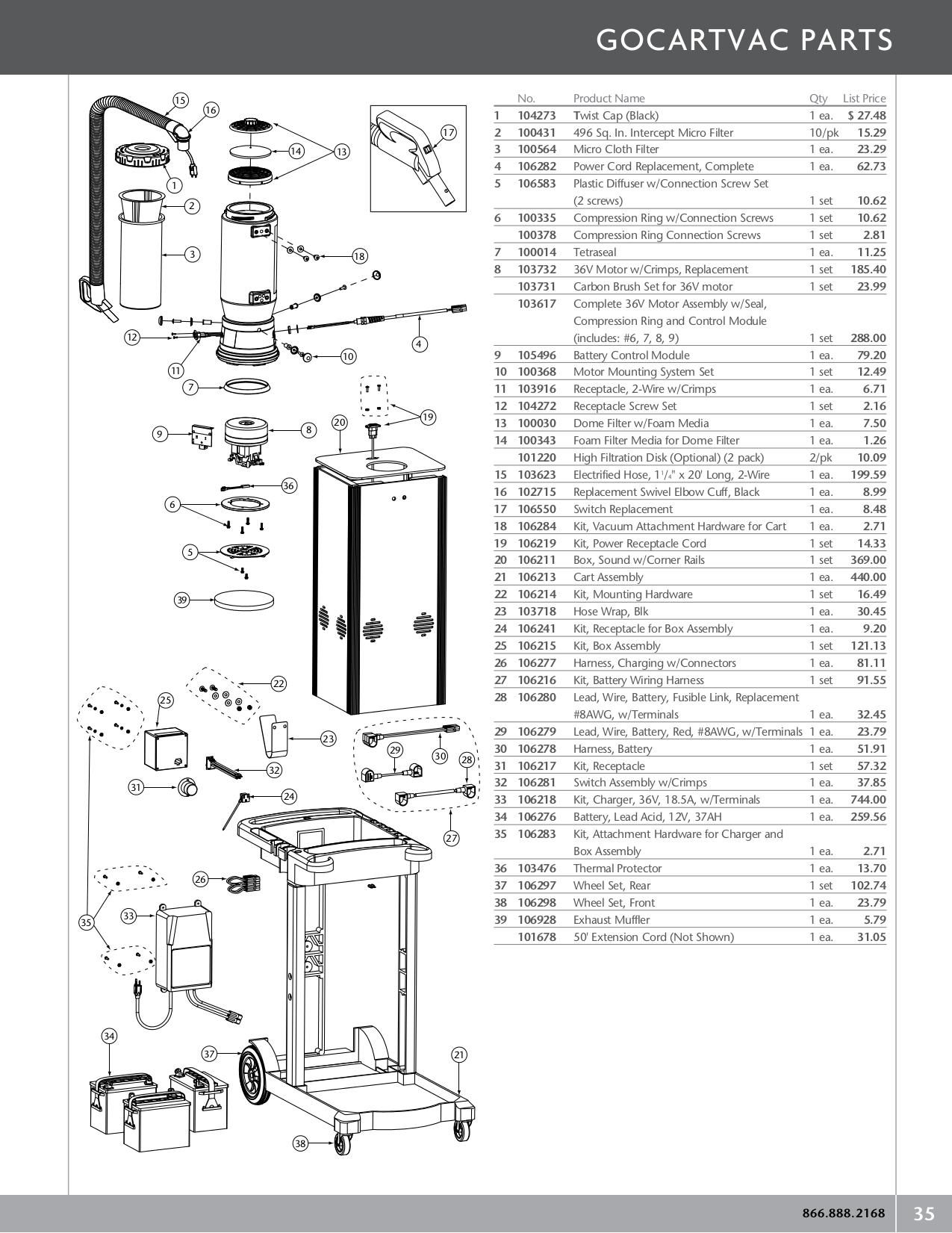 Pro team vacuum wiring diagram wiring diagram download free pdf for pro team gocartvac vacuum manual electrolux vacuum wiring diagram pdf for pro asfbconference2016 Choice Image