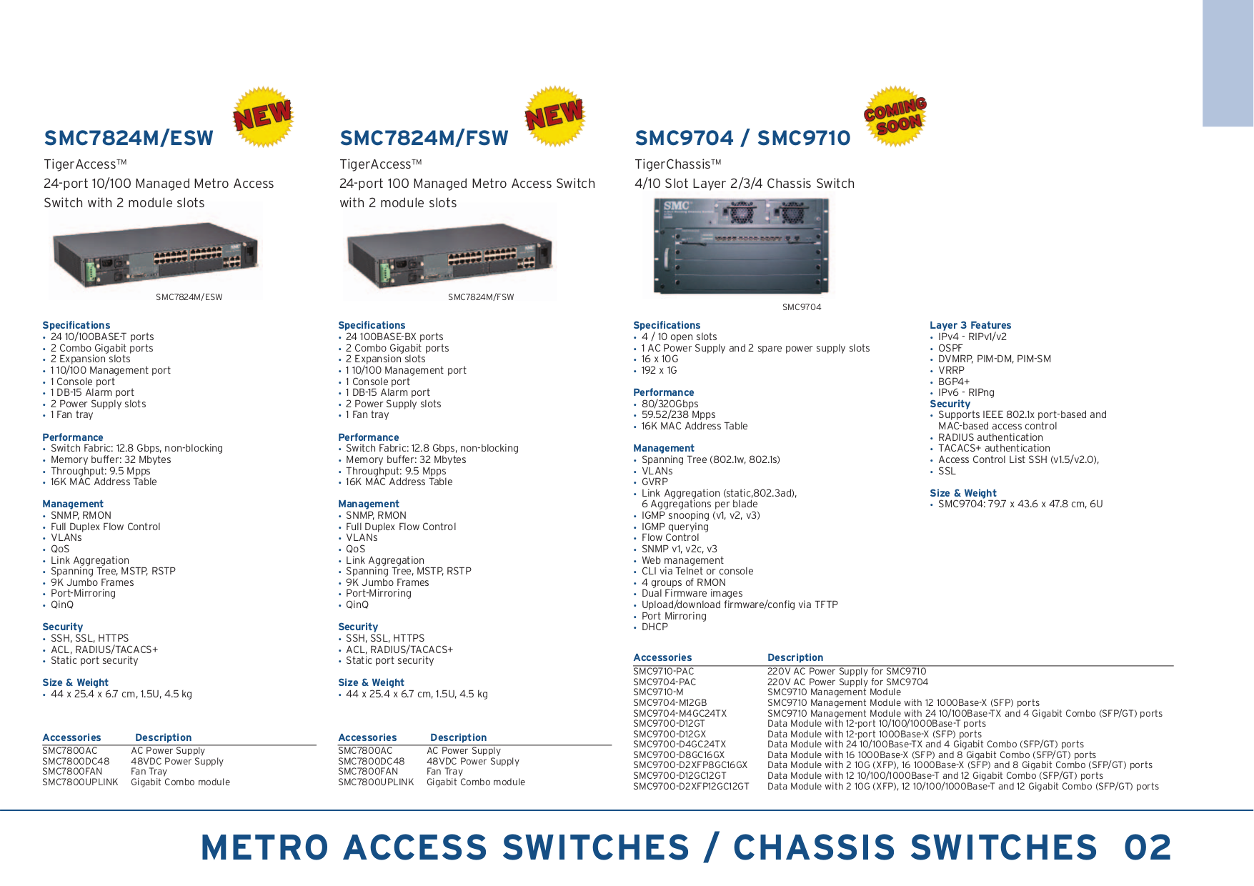 PDF manual for SMC Switch EliteConnect SMC2891W-AG