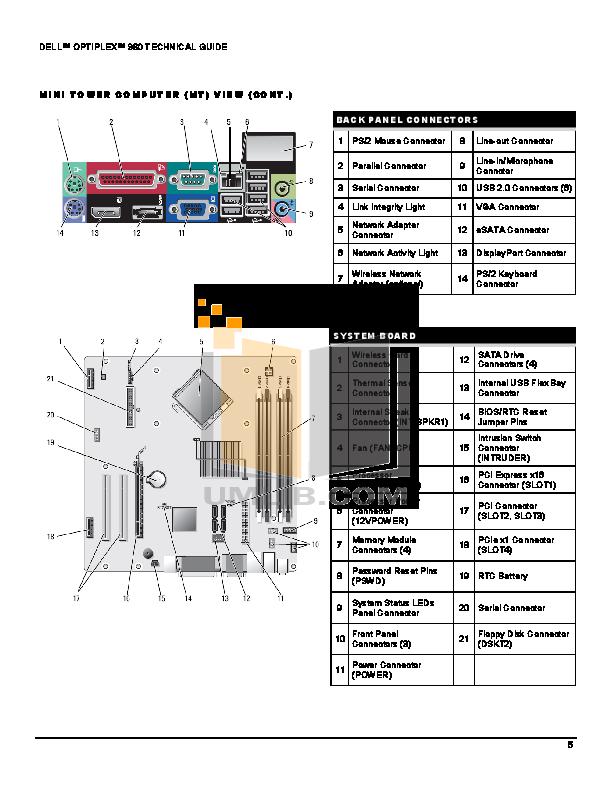 pdf manual for dell desktop optiplex 960 rh umlib com dell optiplex 960 motherboard manual dell optiplex 960 sff manual