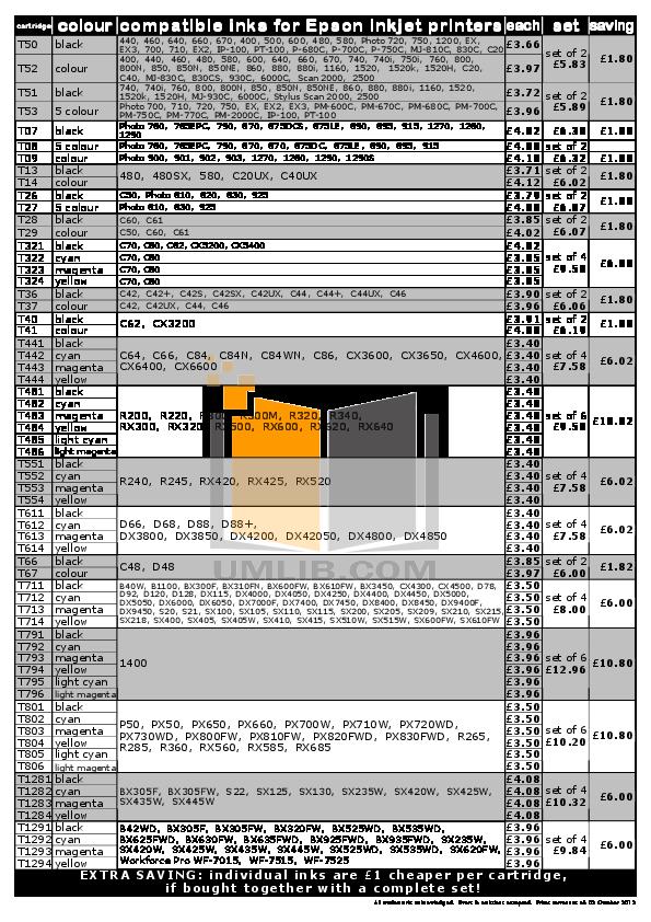 pdf for Epson Printer Stylus C84N manual