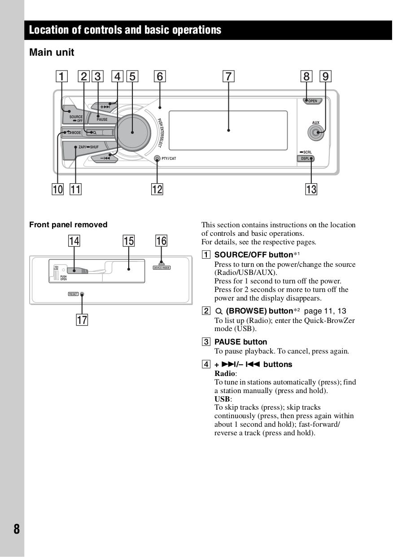Sony dsx s100 инструкция по установке