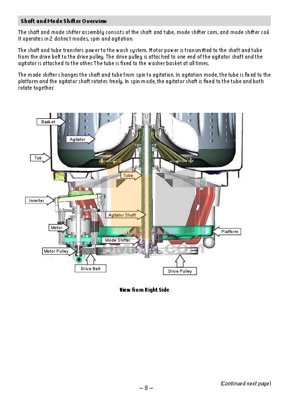 pdf manual for ge washer profile wpre6100g rh umlib com ge technical service guide refrigerator ge technical service guide refrigerators