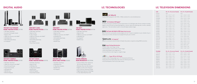 pdf for LG TV 47LB5D manual