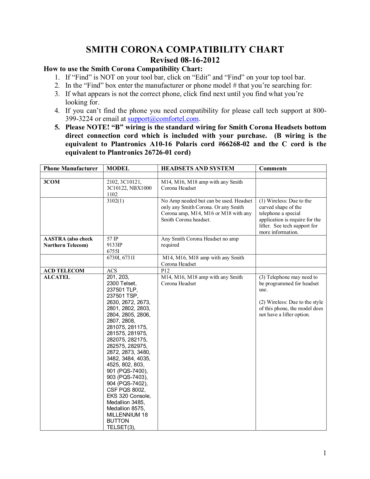 pdf for Samsung Cell Phone SPH-A520 manual