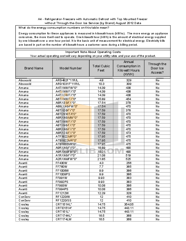 pdf for Frigidaire Refrigerator FFHT2117L manual