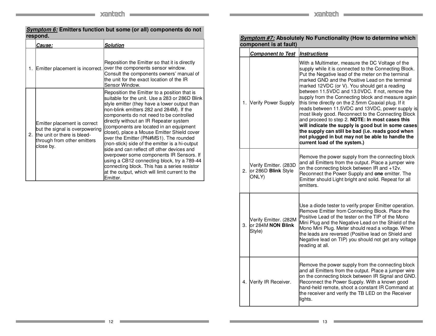 Xantech Ir Receiver Wiring Diagram Detailed Schematics Speakercraft Dl85k Kit Harman Kardon Famous