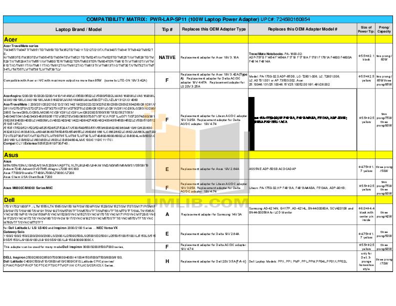 pdf for HP Laptop Compaq Presario,Presario X1040 manual