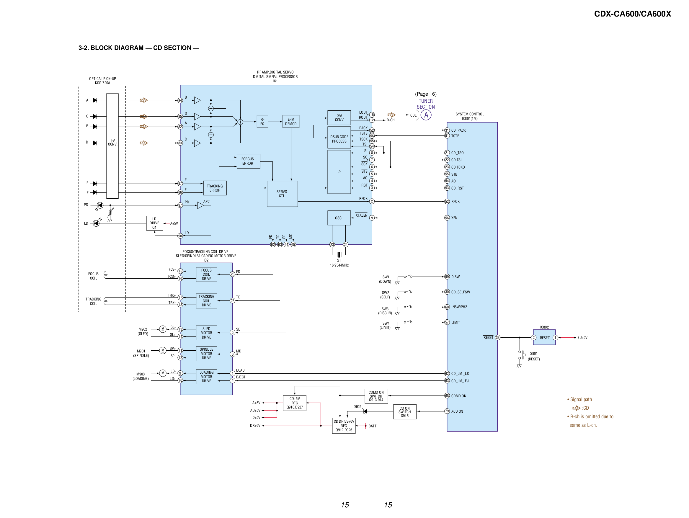 Sony Cdx L300 Wiring Diagram Trusted Schematics Fm Am Compact Disc Player Schematic Diagrams Kenwood Kdc