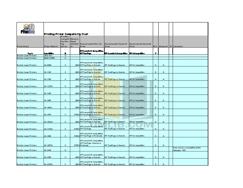 pdf for Brother Printer HL-1670N manual