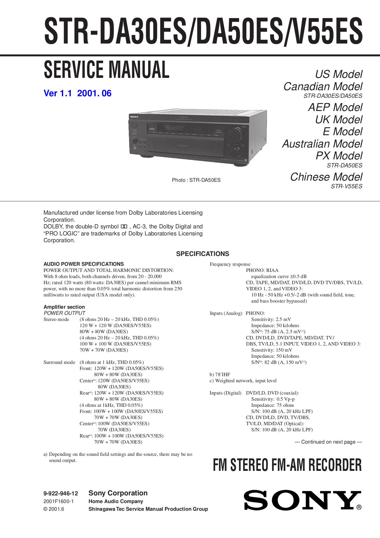 sony rm v202 manual pdf