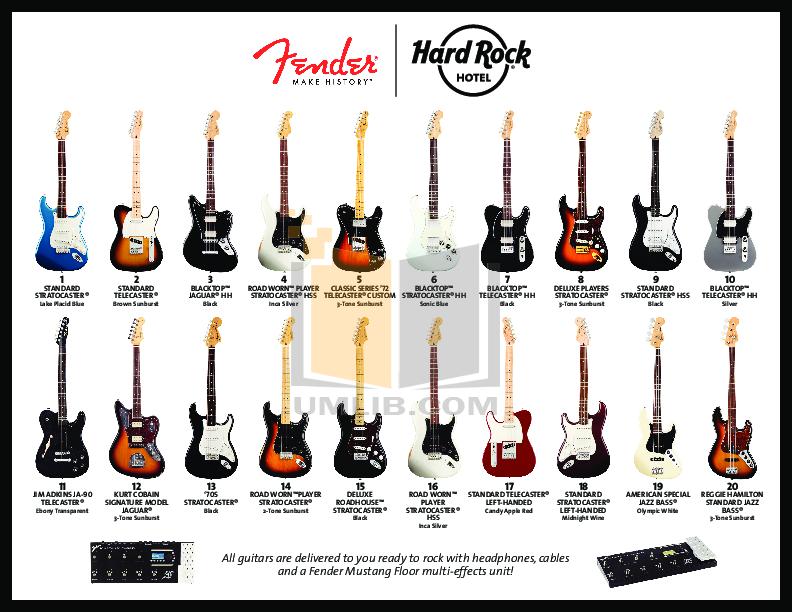 download free pdf for fender classic player jaguar special hh guitar rh umlib com fender jaguar special hh review fender jaguar hh special manual