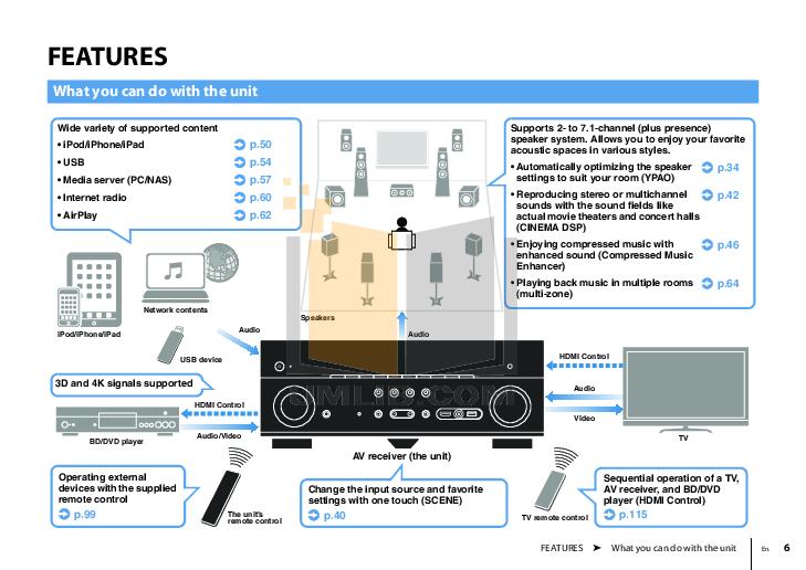 PDF manual for DEI Car Amplifier ORION 4004