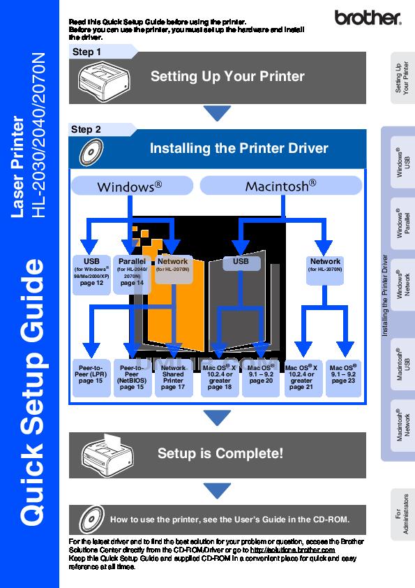 pdf for Brother Printer HL-2040 manual