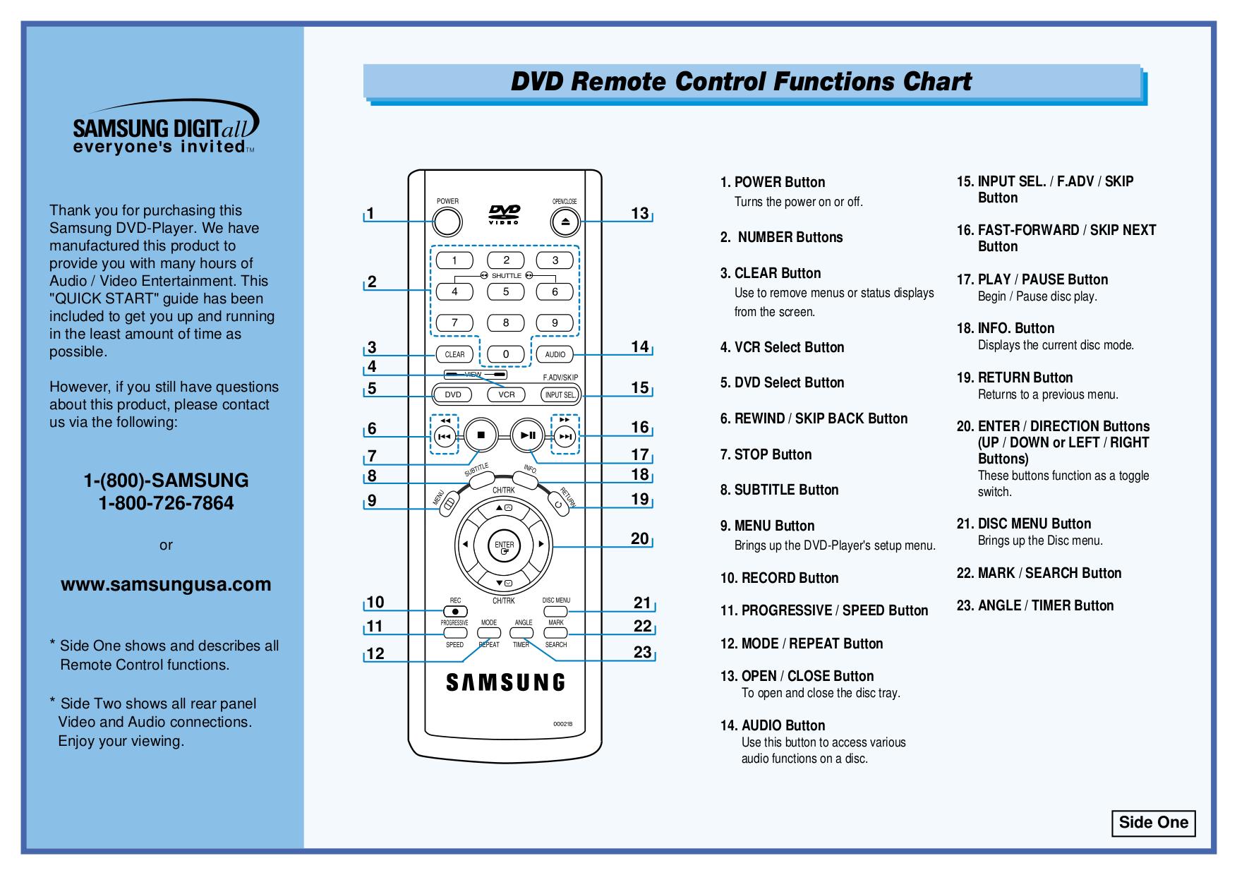 download free pdf for samsung dvd v4600 dvd players manual rh umlib com Samsung Owner's Manual Samsung Owner's Manual
