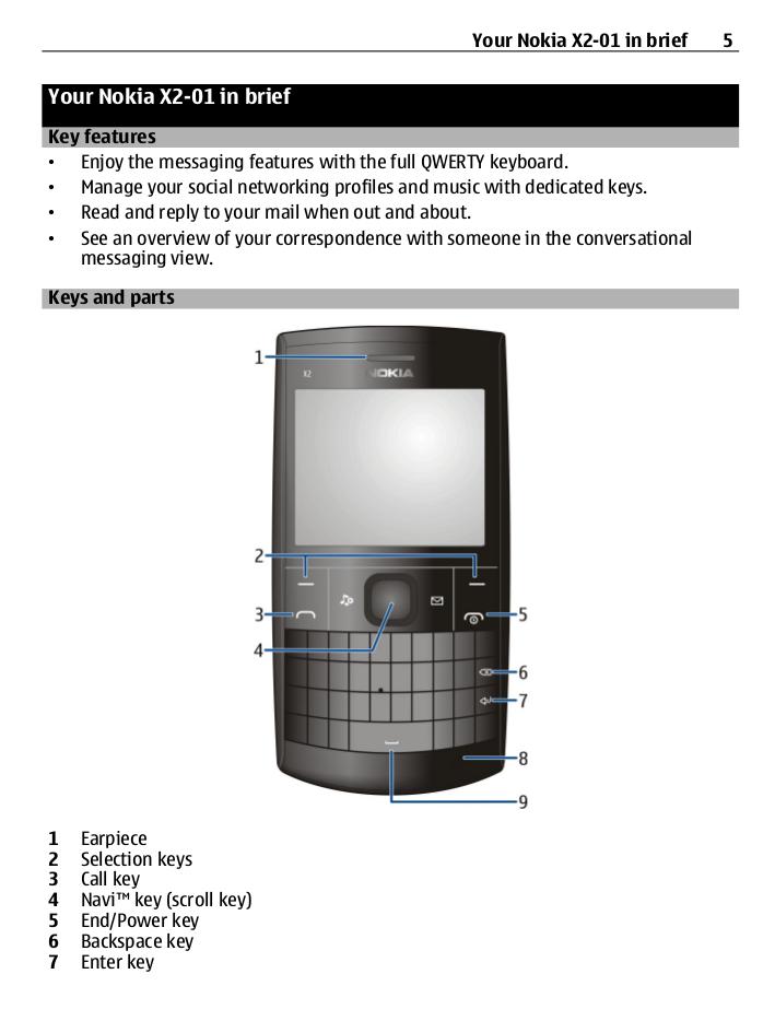 Nokia X2 Manual - celebsdatingcelebscom
