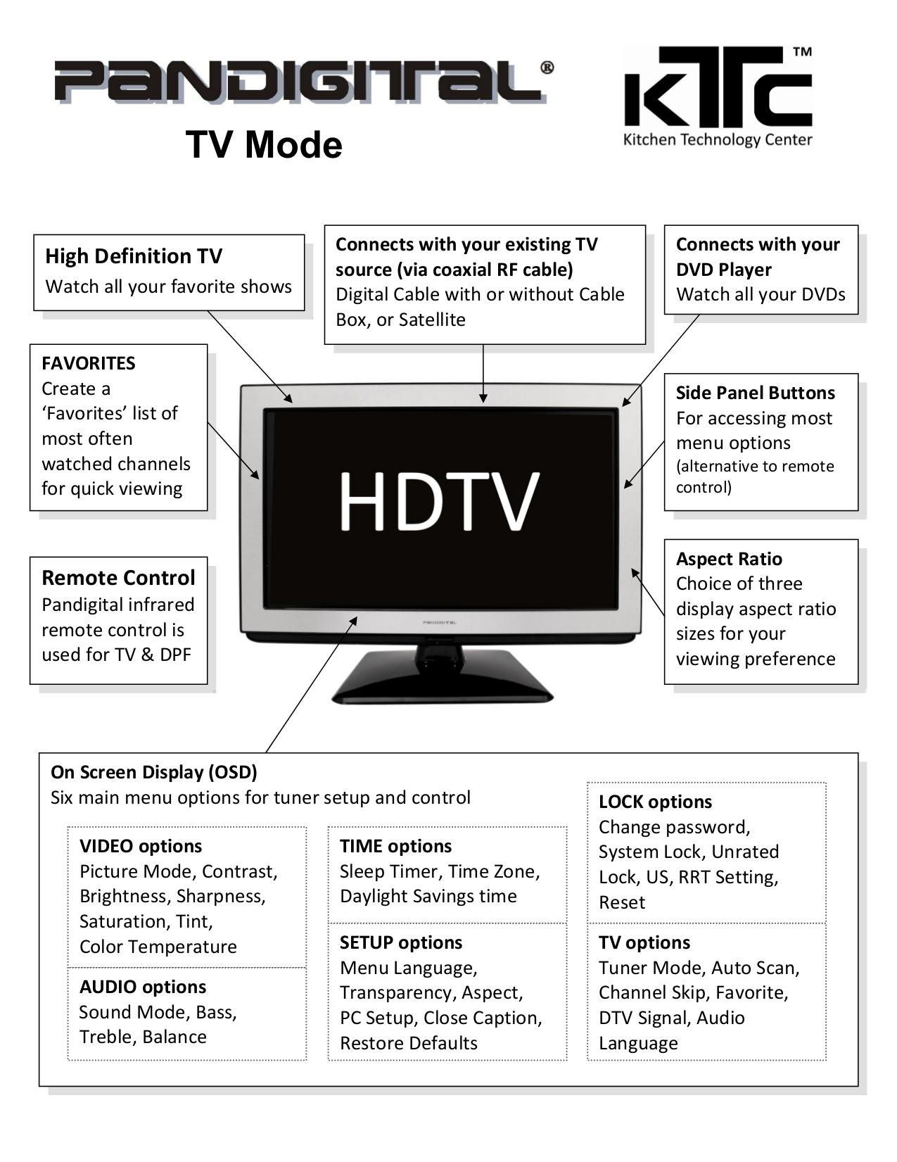 Download free pdf for Pandigital PANTV1512 Digital Photo Frame manual