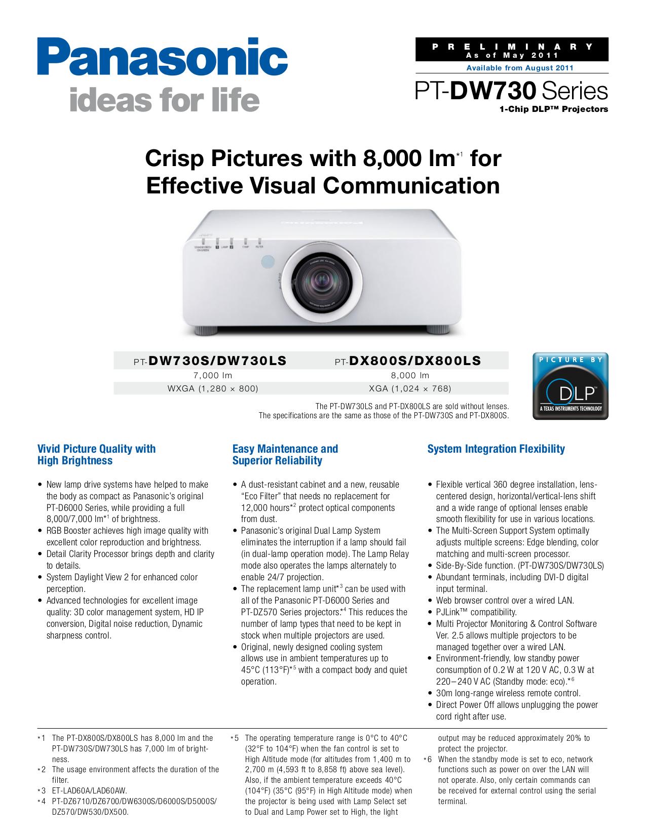 download free pdf for panasonic pt d6000 projector manual rh umlib com Panasonic PT AR100U Projector Panasonic PT AR100U Projector
