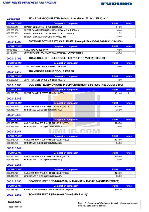 pdf for Furuno Other 1752C Radar manual