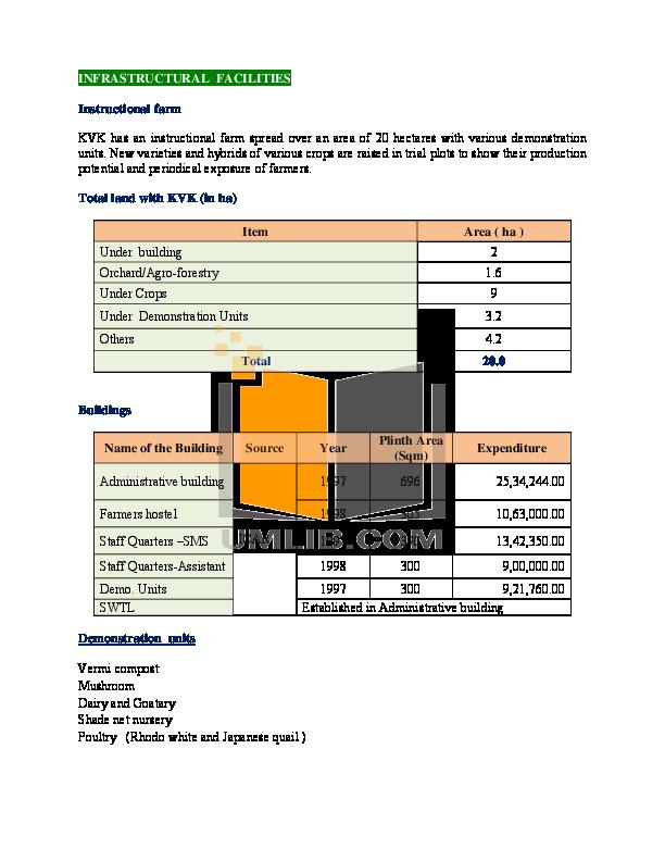 pdf for HP Laptop Compaq Presario,Presario X1058 manual