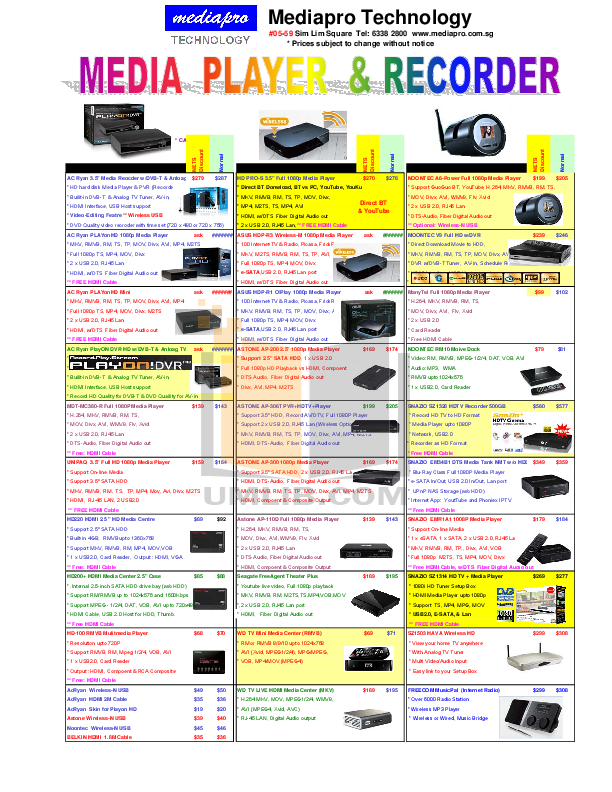 pdf for Avermedia Other AVerTV DVB-T Super 007 TV Tuner Cards manual