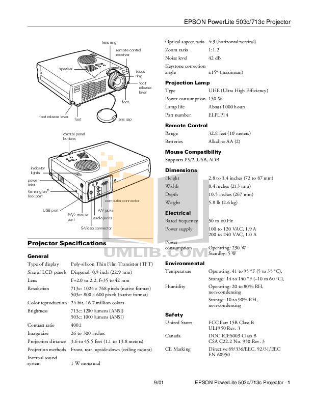 pdf for Epson Projector EMP-713 manual