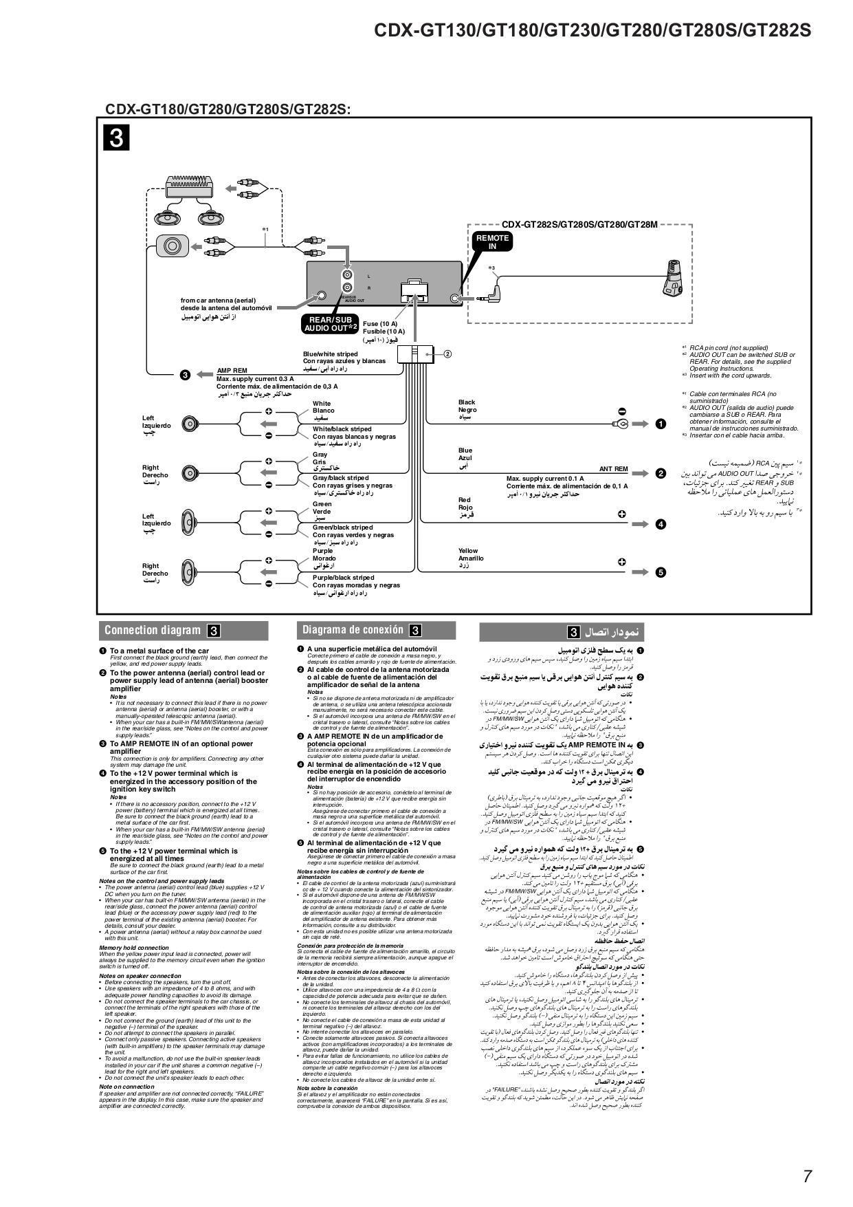 pdf manual for sony car receiver xplod cdx-gt130  umlib.com