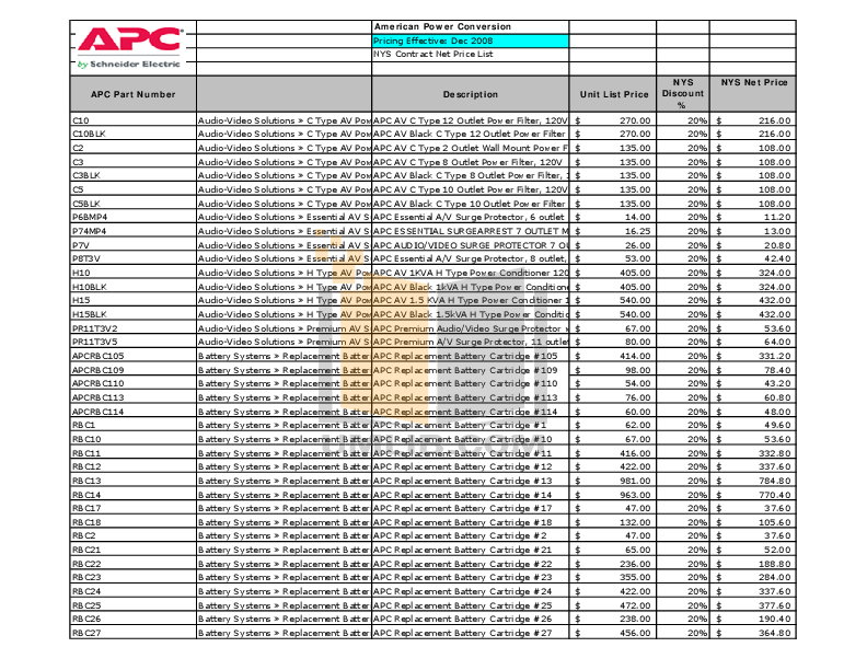 pdf for APC Switch AP9224110 manual