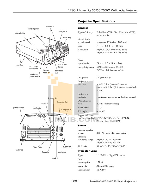 pdf for Epson Projector PowerLite 7550c manual