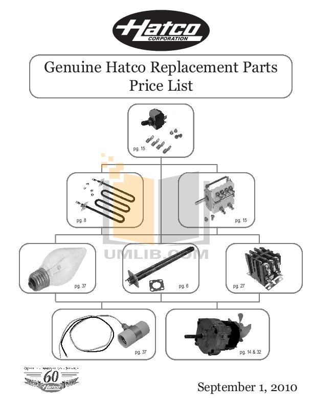 pdf for Hatco Other GR2SDH-60 manual