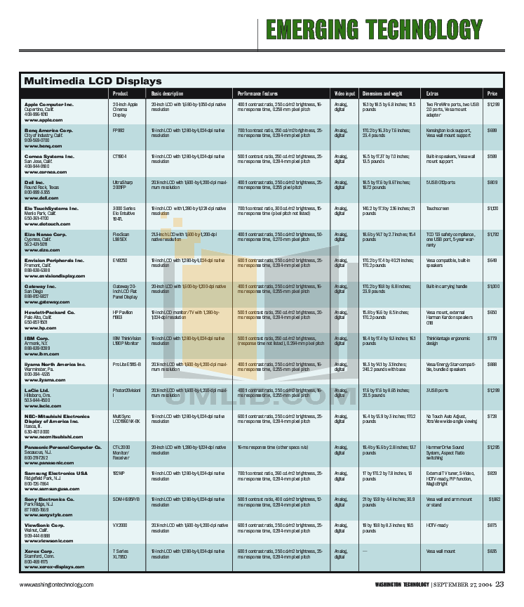 pdf for Envision Monitor EN9250 manual