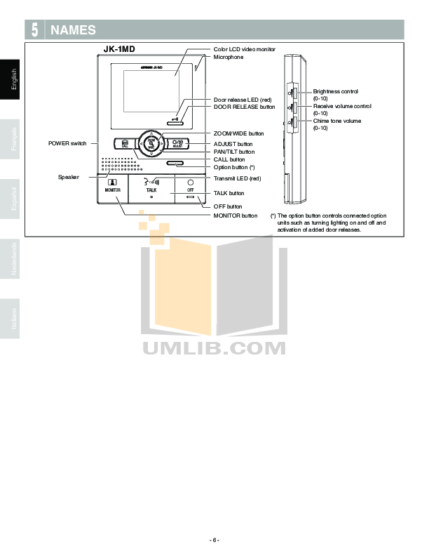 Aiphone Other MA-1A Intercoms pdf page preview
