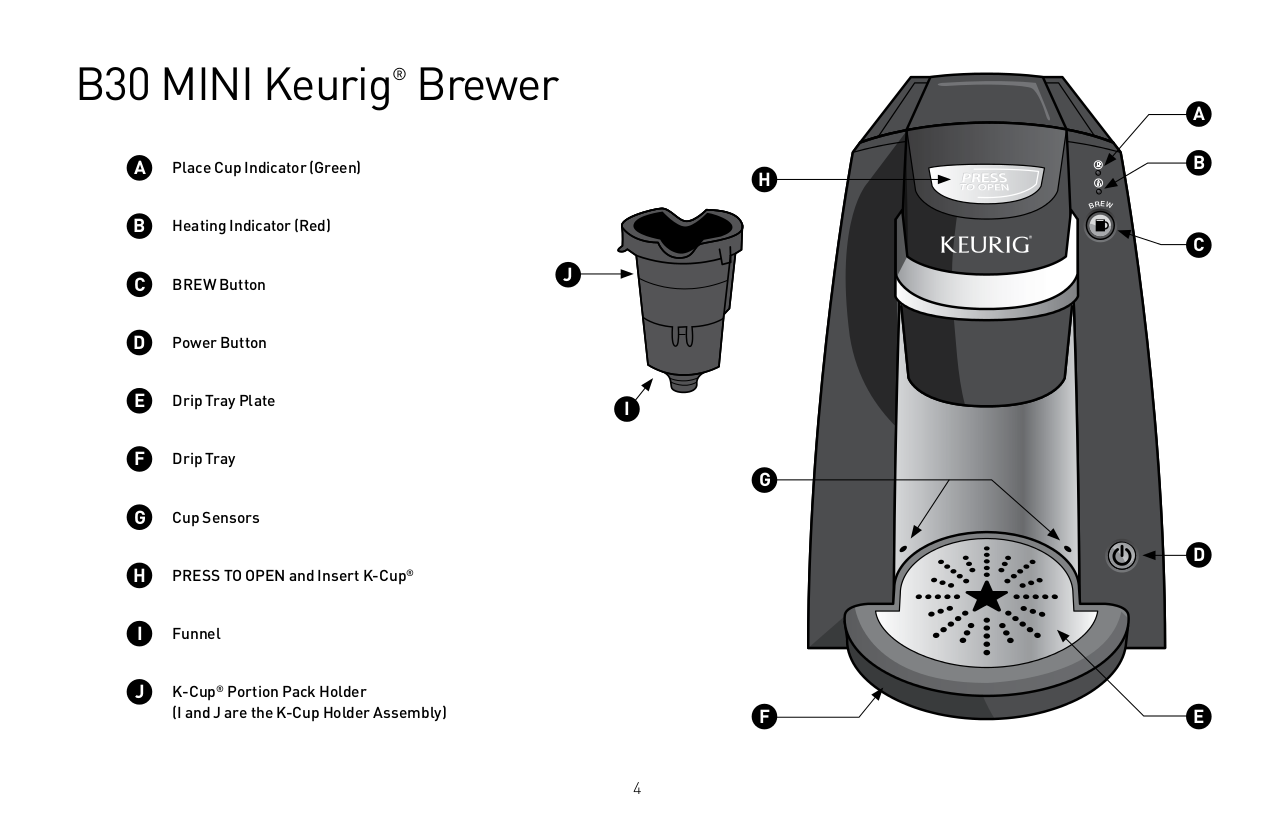 ... Keurig Coffee Maker B30 pdf page preview ...