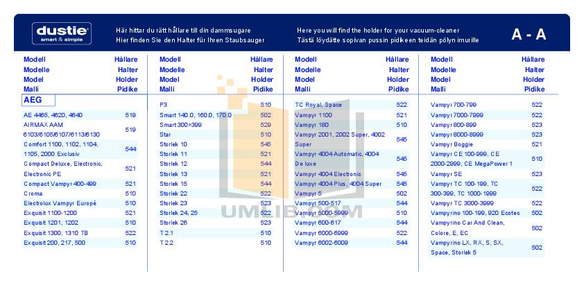 pdf for BlackAndDecker Vacuum VC230 manual