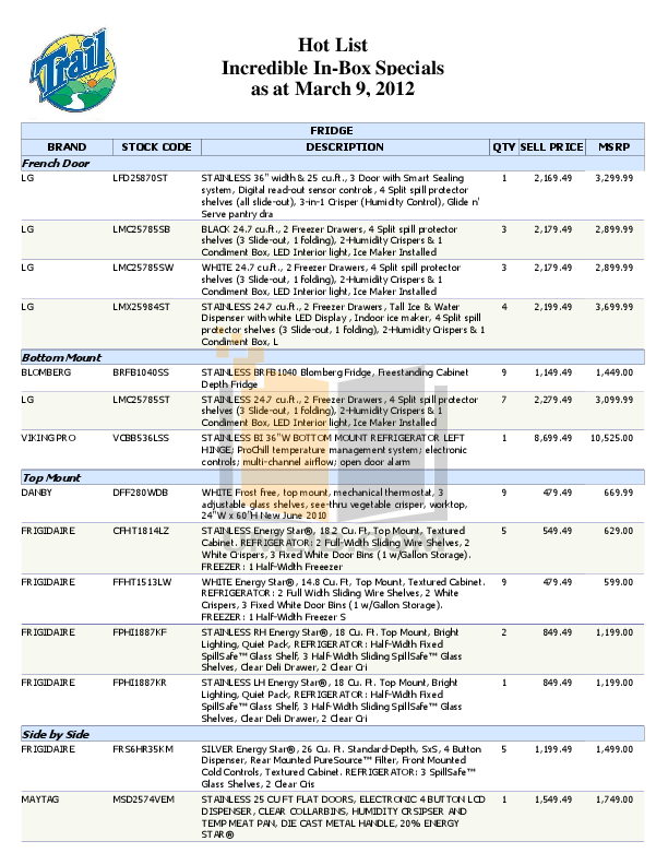 pdf for Blomberg Dishwasher DWT37210 manual